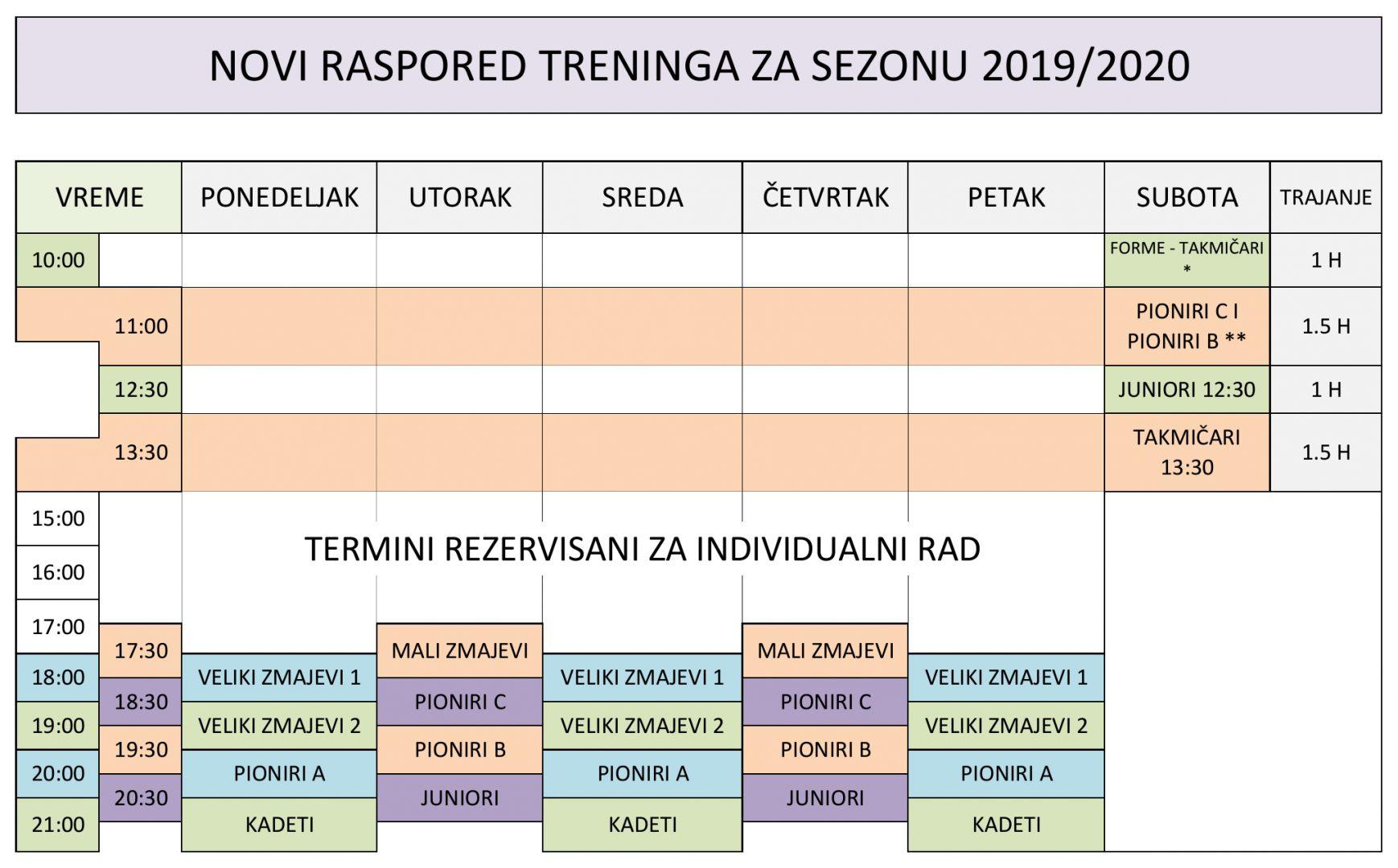 //www.herkules.rs/wp-content/uploads/2019/08/Raspored-treninga-za-sezonu-2019-2020.jpg